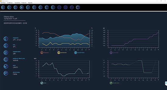 Como interpretar graficos de forex